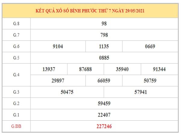 Phân tích KQXSBP ngày 5/6/2021 dựa trên kết quả kì trước