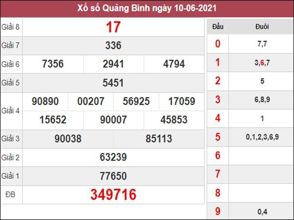 Soi cầu XSQB ngày 17/6/2021 dựa trên kết quả kì trước