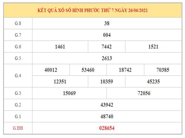 Soi cầu XSBP ngày 3/7/2021 dựa trên kết quả kì trước