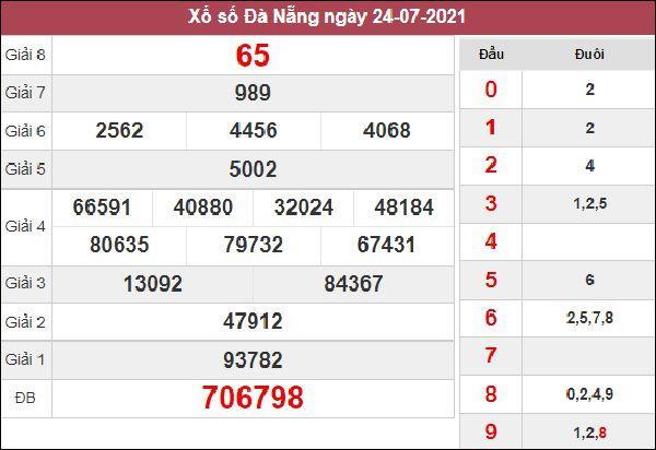 Thống kê XSDNG 28/7/2021 chốt số đẹp giờ vàng Đà Nẵng
