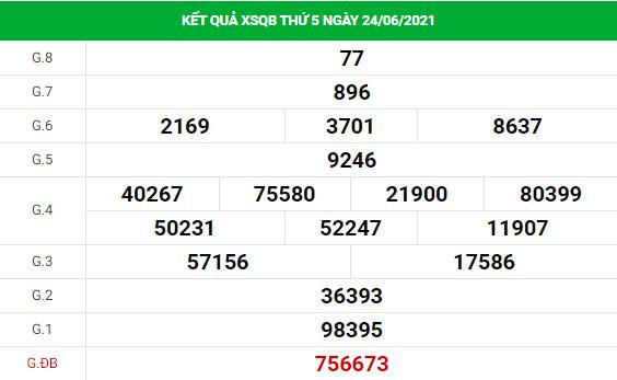 Soi cầu dự đoán xổ số Quảng Bình 1/7/2021 chính xác