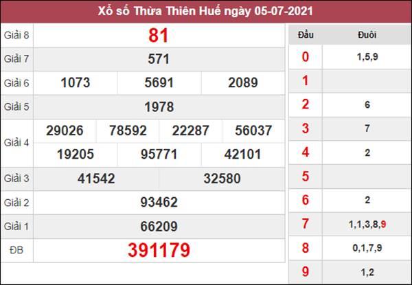 Nhận định KQXS Thừa Thiên Huế 12/7/2021 thứ 2 cùng chuyên gia
