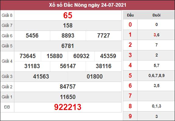 Soi cầu XSDNO ngày 14/8/2021 dựa trên kết quả kì trước