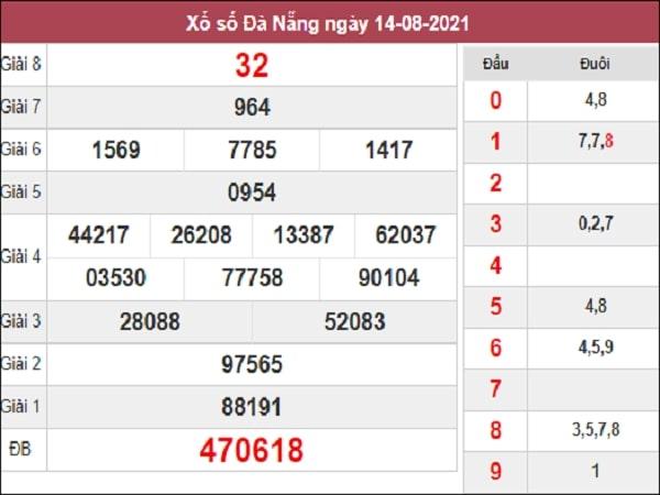 Dự đoán xổ số Đà Nẵng18/8/2021