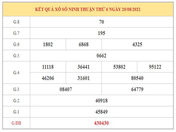 Nhận định KQXSNT ngày 27/8/2021 dựa trên kết quả kì trước
