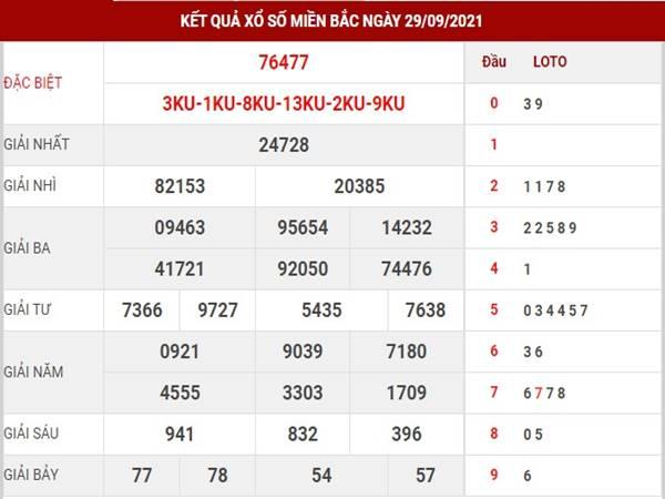 Dự đoán XSMB 30/9/2021 - Soi cầu xổ số MB chuẩn xác hôm nay thứ 5