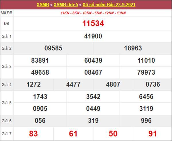 Thống kê KQXSMB 24/9/2021 thứ 6 chốt bộ lô số đẹp
