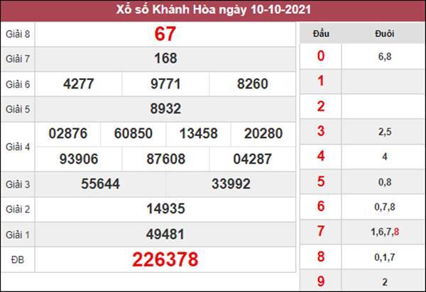 Nhận định KQXS Khánh Hòa 13/10/2021 hôm nay chuẩn xác